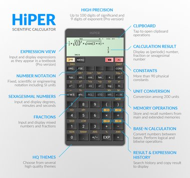 HiPER Scientific Calculator.