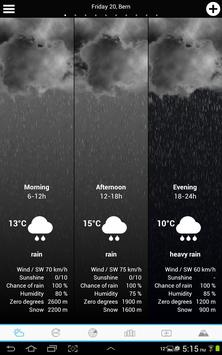 Weather for the World 11