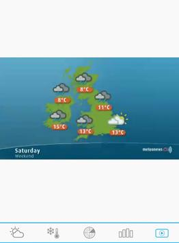 Weather for the World 4